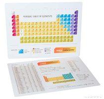 Tabelul periodic PASCO (în engleză)