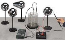 PASCO Experiment de încărcare electrostatică