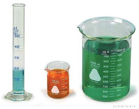 PASCO Pahare gradate, 100 ml (pachet de 12)