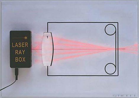 PASCO Sistem laser cu radiație optică
