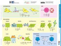 Kerület- és területszámítások ∕ négyszögek csoportosítása tanulói munkalap- Calcularea ariei și suprafeței ∕  tipurile patrulaterelor+  pagină de lucru