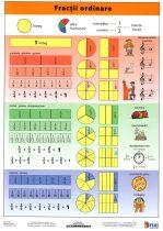 FIXI - Fracții ordinare