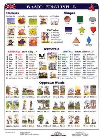 FIXI - Basic English I