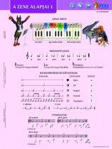 A zene alapjai I. + munkaoldal- Bazele muzicii I.+ fișă de lucru