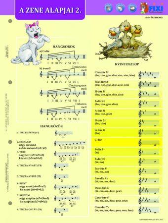 A zene alapjai II. + munkaoldal- Bazele muzicii II.+ fișă de lucru