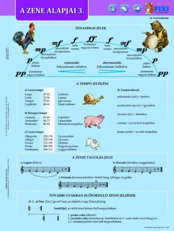 A zene alapjai III. + munkaoldal- Bazele muzicii III. + fișă de lucru