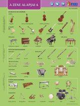 A zene alapjai IV.- Bazele muzicii IV.